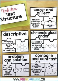 5 Ways to Teach Nonfiction Text Structure - Raise the Bar Reading Reading Tutoring, Reading Intervention, Teaching Reading, Reading Activities, Guided Reading, Reading Time, Learning, Teaching Ideas, Reading Stations