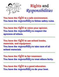 Rights Vs. Responsibilities Poster - Kim Hesford - Rights Vs. Responsibilities Poster I would use this in the beginning of the year to help build a positive classroom culture. Students would see that these responsibilities benefit all of society. Preschool Social Studies, 4th Grade Social Studies, Teaching Social Skills, Teaching Activities, Citizenship Lessons, Teaching Citizenship, Children's Rights And Responsibilities, Stem School, Teacher Must Haves