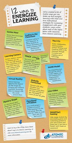 From Atomic Learning comes an infographic featuring 12 terrific ways you can energize classroom learning and keep school thrilling for every student.