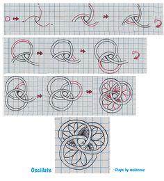 pattern 'Ocilate'