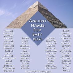 Some of my favorite Ancient Names for Boys! #babynames Which do you like?