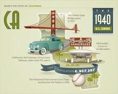 #California #1940 #1940 Census