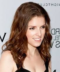 Image result for anna kendrick 2015