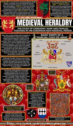 An infographic on the art of European Medieval Heraldry! An infographic on the art of European Medieval Heraldry! World History Facts, World History Lessons, History Books, Art History, History Projects, History Memes, History Photos, European History, Ancient History