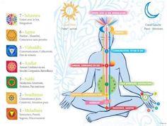 Wistia video thumbnail - Méditation pour sentir vos chakras