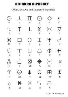 Adinkra Alphabet is derived from Adinkra symbols. The original Adinkra symbol is modified for ease of writing. Further modification is done from the standard Adinkra Alphabet to the simplified Adinkra Alphabet. Alphabet Code, Sign Language Alphabet, Alphabet Symbols, Adinkra Symbols, Tattoo Alphabet, Alchemy Symbols, Magic Symbols, Symbols And Meanings, Ancient Alphabets