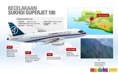 Infografis kecelakaan Sukhoi Superjet 100 di Gunung Salak.