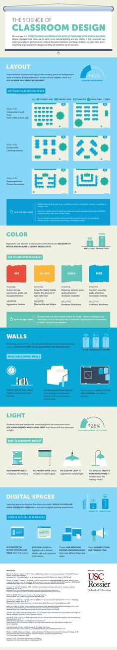 The Science of Classroom Design #Infographic #Education For the best and most affordable website builder try our 7 day FREE trial en then deside http://builderall.hostinsa.com