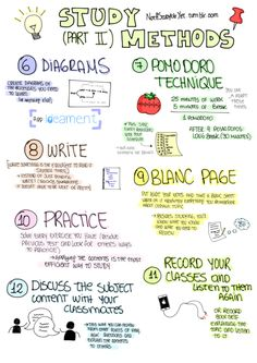 part 2 of study tips from studybuzz. Check out her tumblr! http://studybuzz.tumblr.com/