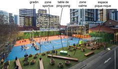 * Urban Public Park [ Peter Elliott Architecture + Urban Design ] A& . Contemporary Landscape, Urban Landscape, Landscape Design, Design D'espace Public, Big Architects, Architects Melbourne, Urban Intervention, Sport Park, Public Realm