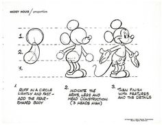 How to draw Mickey Mouse in 3 steps.