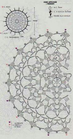 New crochet mandala pattern charts Ideas Motif Mandala Crochet, Crochet Circles, Crochet Doily Patterns, Crochet Diagram, Crochet Round, Crochet Chart, Crochet Squares, Thread Crochet, Love Crochet