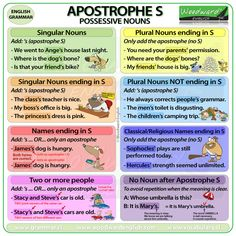 When do you use the apostrophe S in English? When do you use the apostrophe S in English? English Grammar Rules, English Grammar Worksheets, Grammar And Vocabulary, Grammar Lessons, English Language Learning, English Writing, English Vocabulary, Teaching English, Learn English