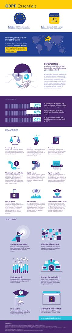 """Check out this @Behance project: """"Infographic GDPR"""" https://www.behance.net/gallery/55347323/Infographic-GDPR"""