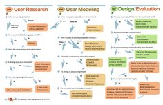 (4) What are the deliverables for a large-sized UX project? - Quora