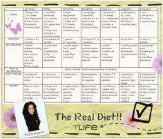 Healthy Tips, Healthy Recipes, Easy Diets, Better Life, Health Fitness, Workout, How To Plan, Simple, Count