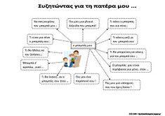 Το νέο νηπιαγωγείο που ονειρεύομαι : Συζητώντας για τον μπαμπά μου (γιορτή του πατέρα στο νηπιαγωγείο ) Fathers Day, Dads, Education, School, Blog, Greek, Father's Day, Fathers, Blogging