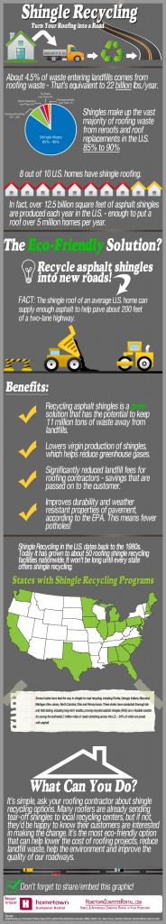Shingle Recycling Infographic — How it goes from the Roof to the Road
