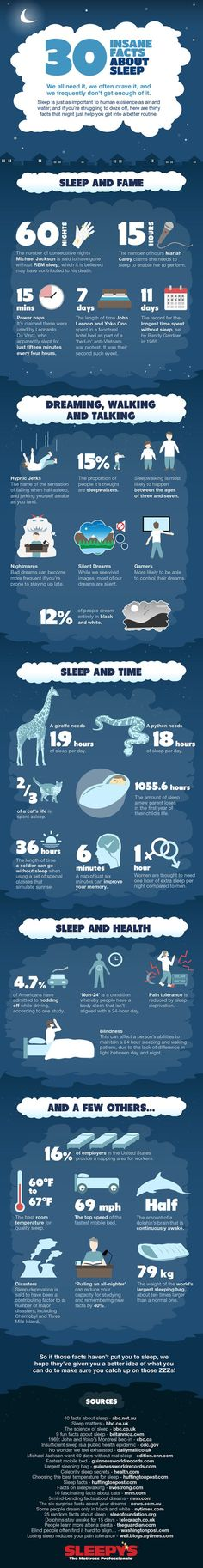 30 Facts You Didn't Know About Sleep,,facts_about_sleep_01