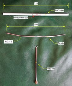 Yagi UHF Antenna for the 70 Cm Band (430-440 MHz) by F4HWK