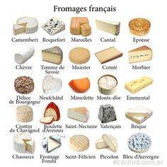 Different sorts of French cheese. Fromage Cheese, Queso Cheese, Wine Cheese, French Cheese, Italian Cheese, Wine Recipes, Cooking Recipes, Charcuterie And Cheese Board, Types Of Cheese
