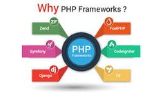 Image for PHP DEVELOPMENT TRAINING