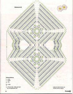Captivating All About Crochet Ideas. Awe Inspiring All About Crochet Ideas. Crochet Shawl Diagram, Crochet Poncho Patterns, Doily Patterns, Filet Crochet, Crochet Motif, Crochet Doilies, Diy Crafts Crochet, Crochet Home, Thread Crochet