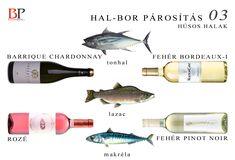 Ezeket a borokat válaszd a halakhoz! Pinot Noir, Bordeaux, Wine Rack, Barware, Bordeaux Wine, Bar Accessories, Wine Racks, Bottle Holders, Glas