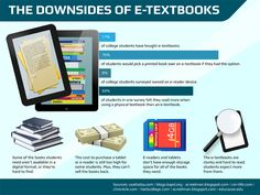 10 Reasons Students Aren't Actually Using eTextbooks