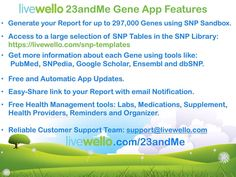 Your Livewello Gene App features Https://Livewello.com/23andMe