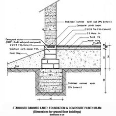 stabilized rammed earth foundation