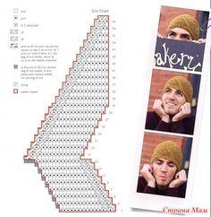 Хочу поделиться моделью мужской шапочки с просторов интернета.  Нитки…