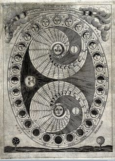 A 17th-century chart showing the phases of the moon