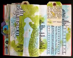 My Life in Collage: An art journal tutorial  pinned because I like the idea of an art journal as a life journey