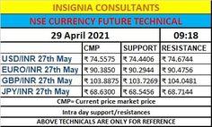 Cryptocurrency, Market Price, Metals, Marketing