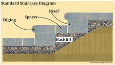 add pavers to concrete steps front landscaping ideas. Black Bedroom Furniture Sets. Home Design Ideas
