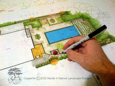 landscape plan http://99greengardens.blogspot.com/