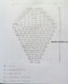 Crochet Cardigan, Diy And Crafts, Bullet Journal, Knitting, Pattern, Google Translate, Lace Knitting, Basic Drawing, Knitting And Crocheting