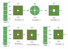 Construction of a labyrinth by the folding method. Potential designs for backyard! Labyrinth Maze, Prayer Ministry, Sacred Garden, Labrynth, Walking Meditation, Home Landscaping, Ancient Symbols, Garden Planning, Sacred Geometry