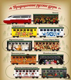 Традиционные русские узоры   инфографика, узоры