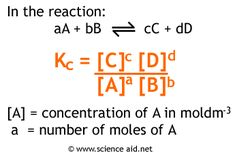 Image result for equilibrium constant