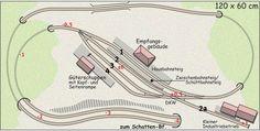 Spur N Module - forum-modellbahn. N Scale Layouts, Train Layouts, Diorama, Train Miniature, Model Railway Track Plans, N Scale Trains, Magazine Crafts, Model Trains, Planer