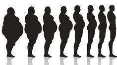 Comment j'ai perdu 20 kilos en 3 mois