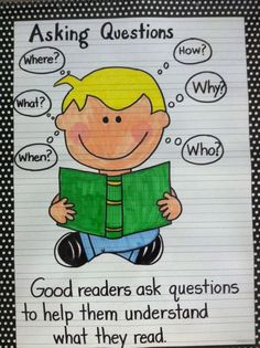 Asking Questions Anchor Chart Ela Kindergarten Anchor Charts Anchor Charts First Grade, Kindergarten Anchor Charts, Writing Anchor Charts, Kindergarten Reading, Questioning Anchor Chart, Metacognition Anchor Charts, Grammar Anchor Charts, Kindergarten Graduation, Reading Lessons