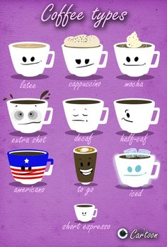 coffee types ♥♥♥ I have been all of them at one time or another.