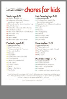 Age Appropriate Chores For Kids, Professional House Cleaning, Toddler Age, Home Management, Clean House, Thoughts, Kid Stuff, Printable, Professional Home Cleaning