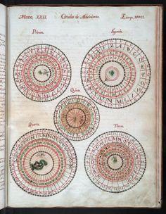Medieval Manuscript, Handwriting, Printmaking, Vintage World Maps, Character Design, Symbols, Concept, Scripts, Alchemy