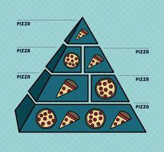 Pizza eating pyramid
