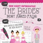 The Bride's Most Asked FAQ's
