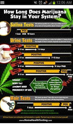 How long is #mmj #marijuana #phoenix
